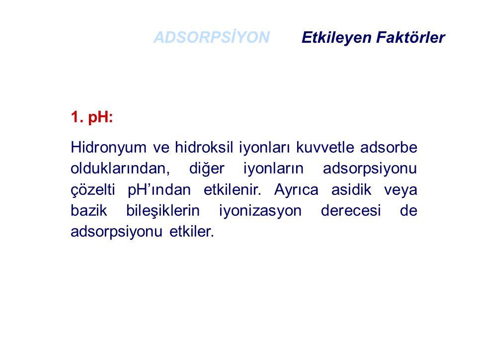 1. pH: Hidronyum ve hidroksil iyonları kuvvetle adsorbe olduklarından, diğer iyonların adsorpsiyonu çözelti pH'ından etkilenir. Ayrıca asidik veya baz