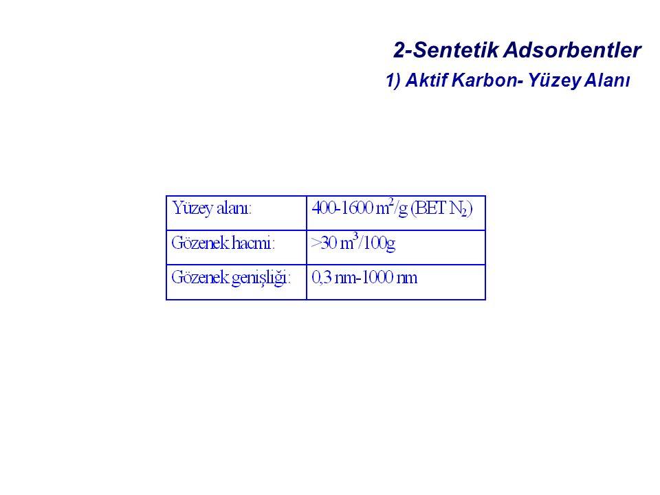 2-Sentetik Adsorbentler 1) Aktif Karbon- Yüzey Alanı