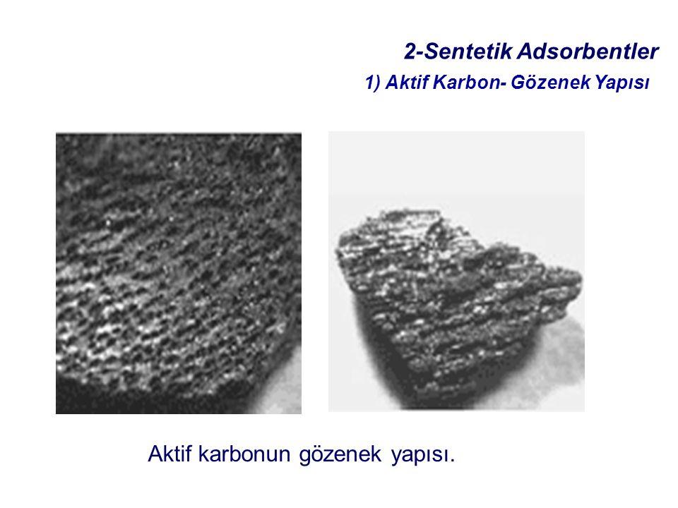 Aktif karbonun gözenek yapısı. 2-Sentetik Adsorbentler 1) Aktif Karbon- Gözenek Yapısı