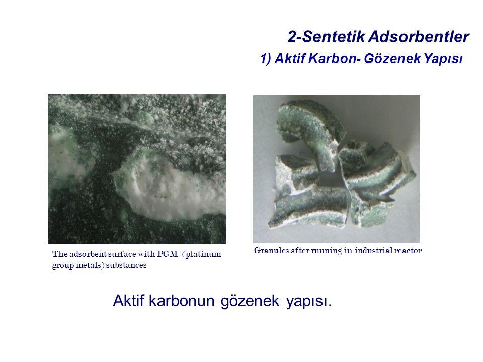 Aktif karbonun gözenek yapısı.