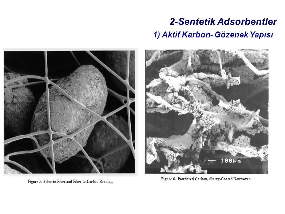 2-Sentetik Adsorbentler 1) Aktif Karbon- Gözenek Yapısı