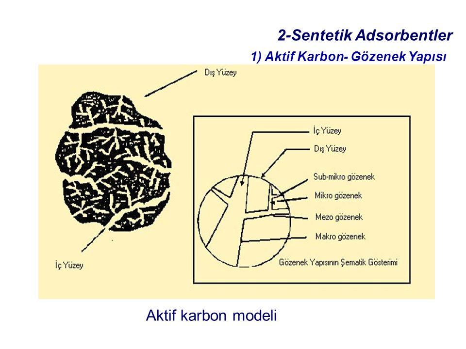 Aktif karbon modeli 2-Sentetik Adsorbentler 1) Aktif Karbon- Gözenek Yapısı