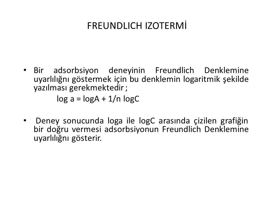 FREUNDLICH IZOTERMİ Bir adsorbsiyon deneyinin Freundlich Denklemine uyarlılığnı göstermek için bu denklemin logaritmik şekilde yazılması gerekmektedir ; log a = logA + 1/n logC Deney sonucunda loga ile logC arasında çizilen grafiğin bir doğru vermesi adsorbsiyonun Freundlich Denklemine uyarlılığnı gösterir.