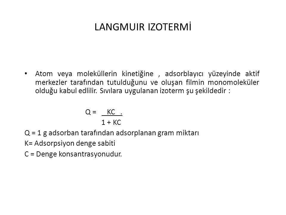 LANGMUIR IZOTERMİ Atom veya moleküllerin kinetiğine, adsorblayıcı yüzeyinde aktif merkezler tarafından tutulduğunu ve oluşan filmin monomoleküler olduğu kabul edlilir.