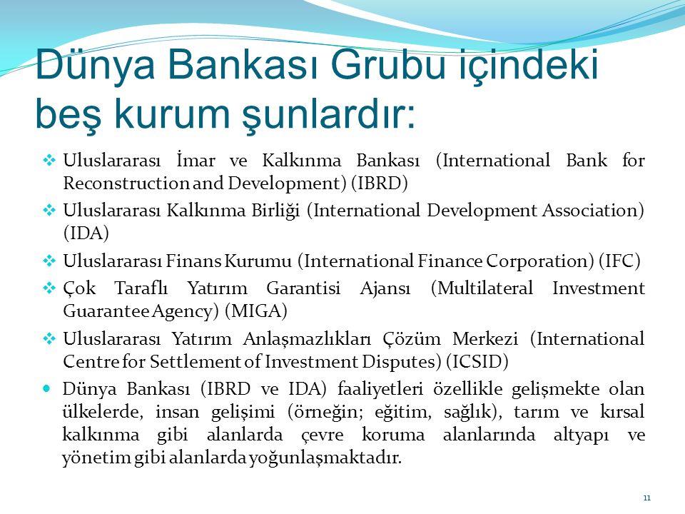 Dünya Bankası Grubu içindeki beş kurum şunlardır:  Uluslararası İmar ve Kalkınma Bankası (International Bank for Reconstruction and Development) (IBRD)  Uluslararası Kalkınma Birliği (International Development Association) (IDA)  Uluslararası Finans Kurumu (International Finance Corporation) (IFC)  Çok Taraflı Yatırım Garantisi Ajansı (Multilateral Investment Guarantee Agency) (MIGA)  Uluslararası Yatırım Anlaşmazlıkları Çözüm Merkezi (International Centre for Settlement of Investment Disputes) (ICSID) Dünya Bankası (IBRD ve IDA) faaliyetleri özellikle gelişmekte olan ülkelerde, insan gelişimi (örneğin; eğitim, sağlık), tarım ve kırsal kalkınma gibi alanlarda çevre koruma alanlarında altyapı ve yönetim gibi alanlarda yoğunlaşmaktadır.