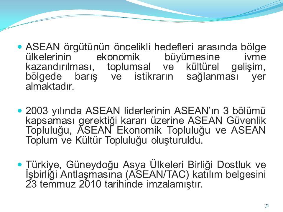 ASEAN örgütünün öncelikli hedefleri arasında bölge ülkelerinin ekonomik büyümesine ivme kazandırılması, toplumsal ve kültürel gelişim, bölgede barış v