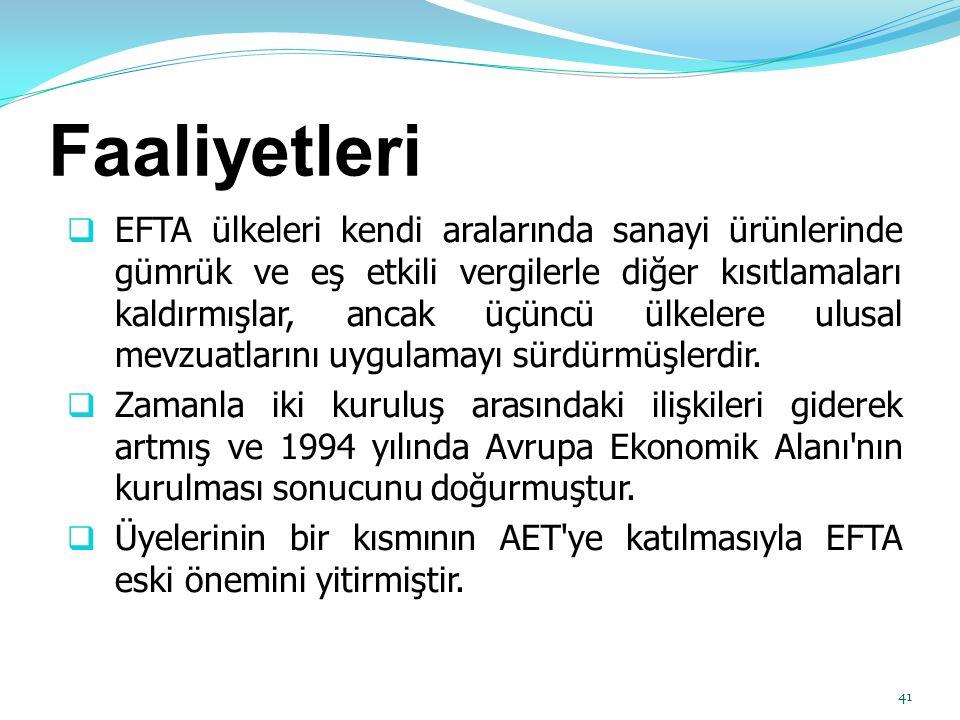 Faaliyetleri  EFTA ülkeleri kendi aralarında sanayi ürünlerinde gümrük ve eş etkili vergilerle diğer kısıtlamaları kaldırmışlar, ancak üçüncü ülkelere ulusal mevzuatlarını uygulamayı sürdürmüşlerdir.