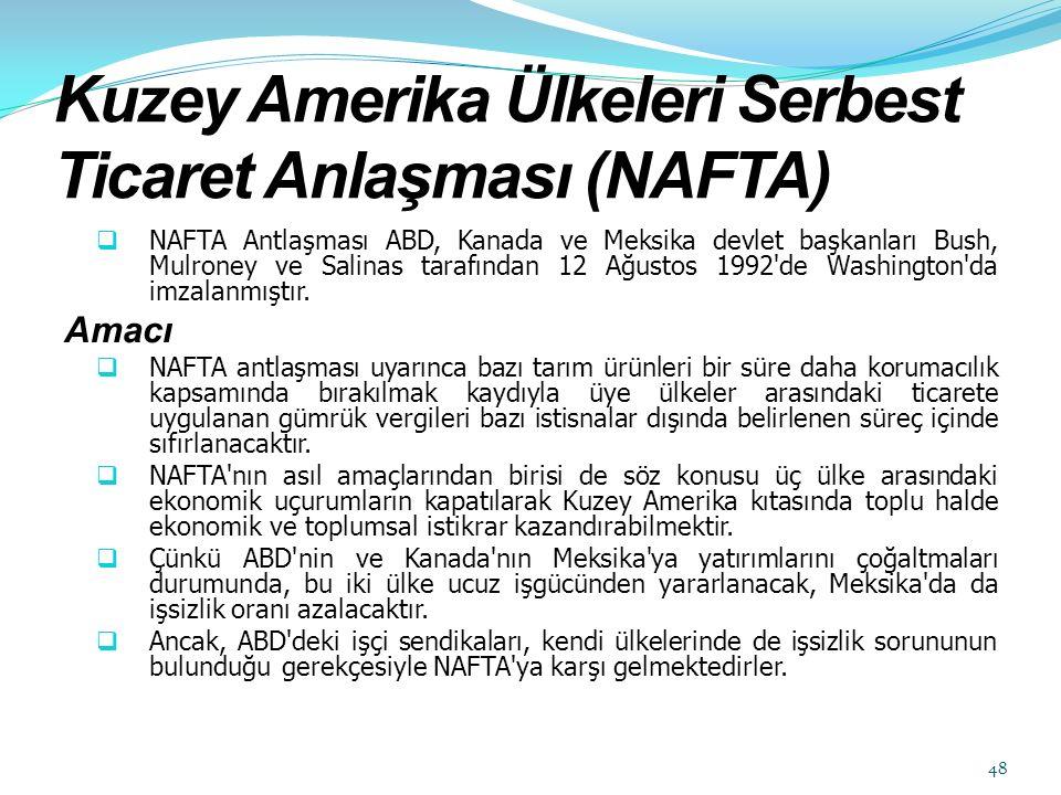 Kuzey Amerika Ülkeleri Serbest Ticaret Anlaşması (NAFTA)  NAFTA Antlaşması ABD, Kanada ve Meksika devlet başkanları Bush, Mulroney ve Salinas tarafından 12 Ağustos 1992 de Washington da imzalanmıştır.