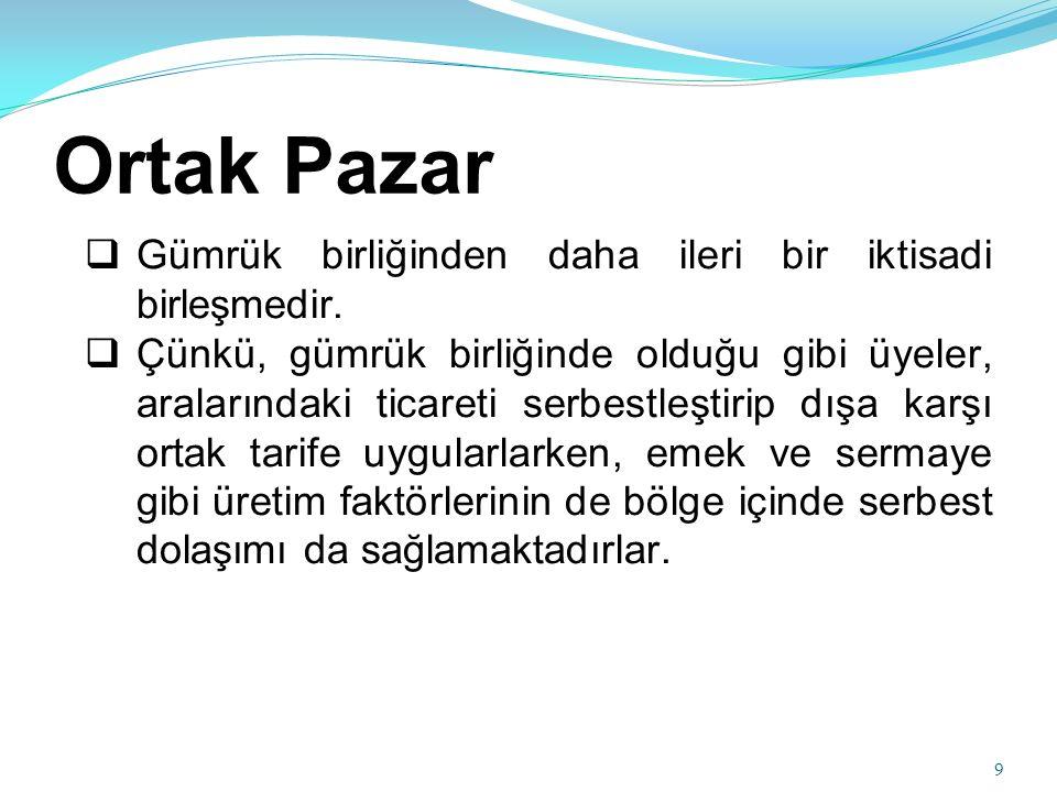 Yakın Komşular Ekonomi ve Ticaret Ortaklık Konseyi 10 Haziran 2010 da İstanbul da gerçekleşen 3.