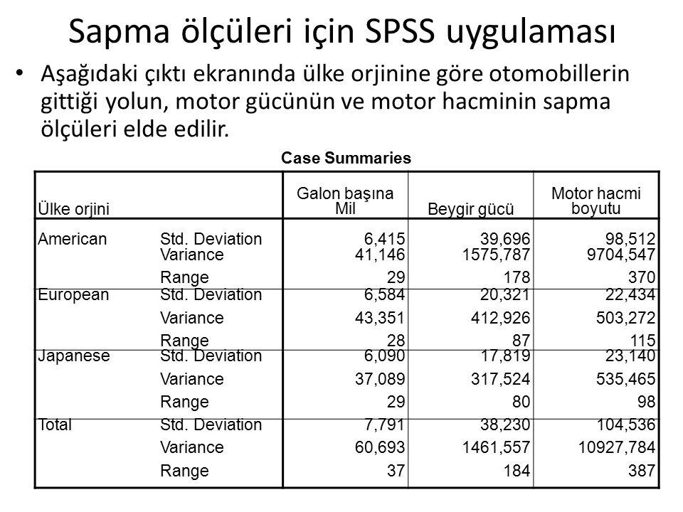 Aşağıdaki çıktı ekranında ülke orjinine göre otomobillerin gittiği yolun, motor gücünün ve motor hacminin sapma ölçüleri elde edilir. Sapma ölçüleri i