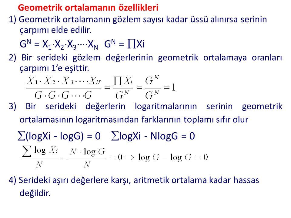 Geometrik ortalamanın özellikleri 1) Geometrik ortalamanın gözlem sayısı kadar üssü alınırsa serinin çarpımı elde edilir. G N = X 1  X 2  X 3  X