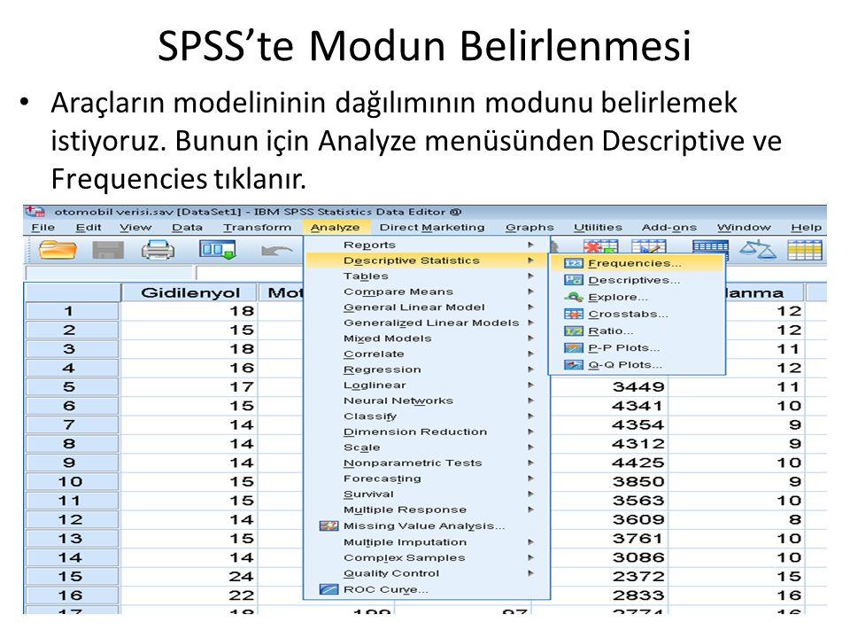 SPSS'te Modun Belirlenmesi Araçların modelininin dağılımının modunu belirlemek istiyoruz. Bunun için Analyze menüsünden Descriptive ve Frequencies tık