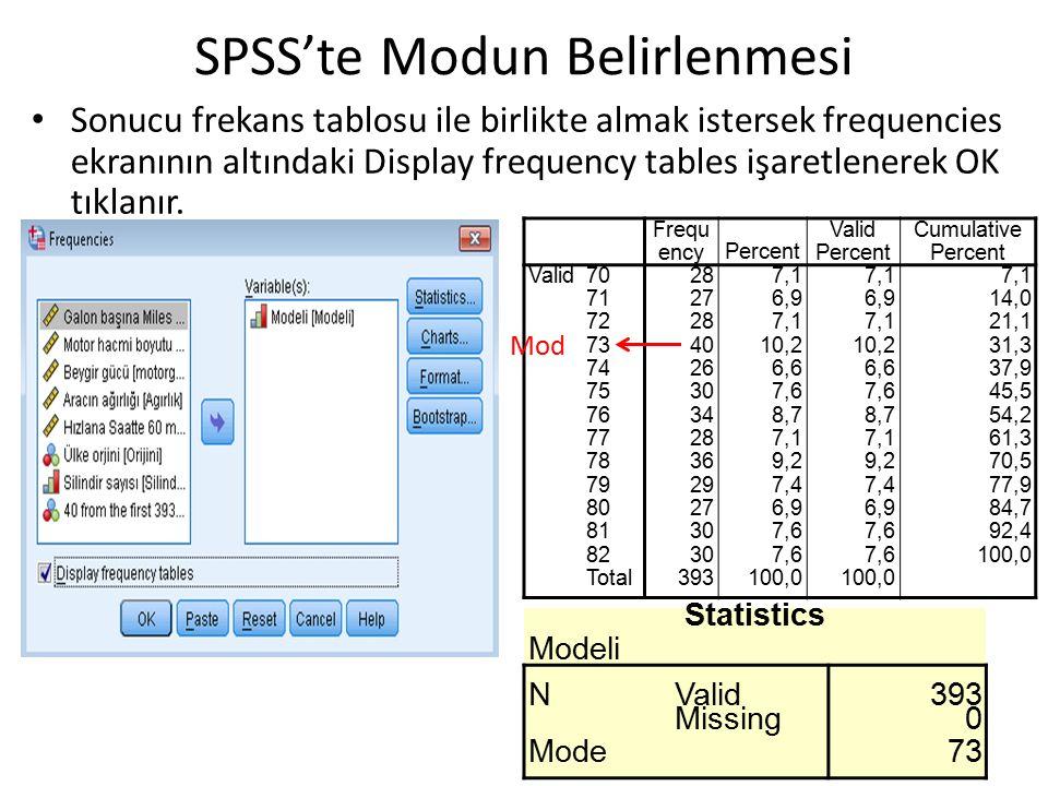 Sonucu frekans tablosu ile birlikte almak istersek frequencies ekranının altındaki Display frequency tables işaretlenerek OK tıklanır. SPSS'te Modun B