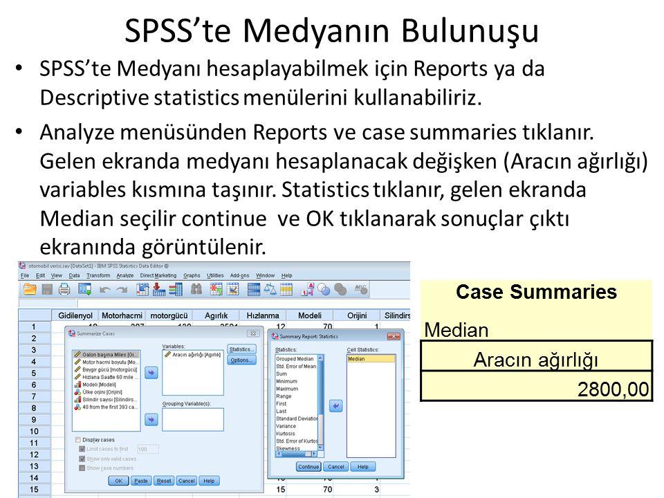 SPSS'te Medyanın Bulunuşu SPSS'te Medyanı hesaplayabilmek için Reports ya da Descriptive statistics menülerini kullanabiliriz. Analyze menüsünden Repo