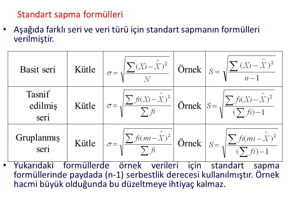 Standart sapma formülleri Aşağıda farklı seri ve veri türü için standart sapmanın formülleri verilmiştir. Yukarıdaki formüllerde örnek verileri için s