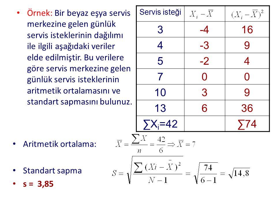 Örnek: Bir beyaz eşya servis merkezine gelen günlük servis isteklerinin dağılımı ile ilgili aşağıdaki veriler elde edilmiştir. Bu verilere göre servis
