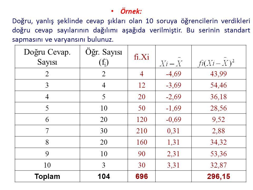 Örnek: Doğru, yanlış şeklinde cevap şıkları olan 10 soruya öğrencilerin verdikleri doğru cevap sayılarının dağılımı aşağıda verilmiştir. Bu serinin st