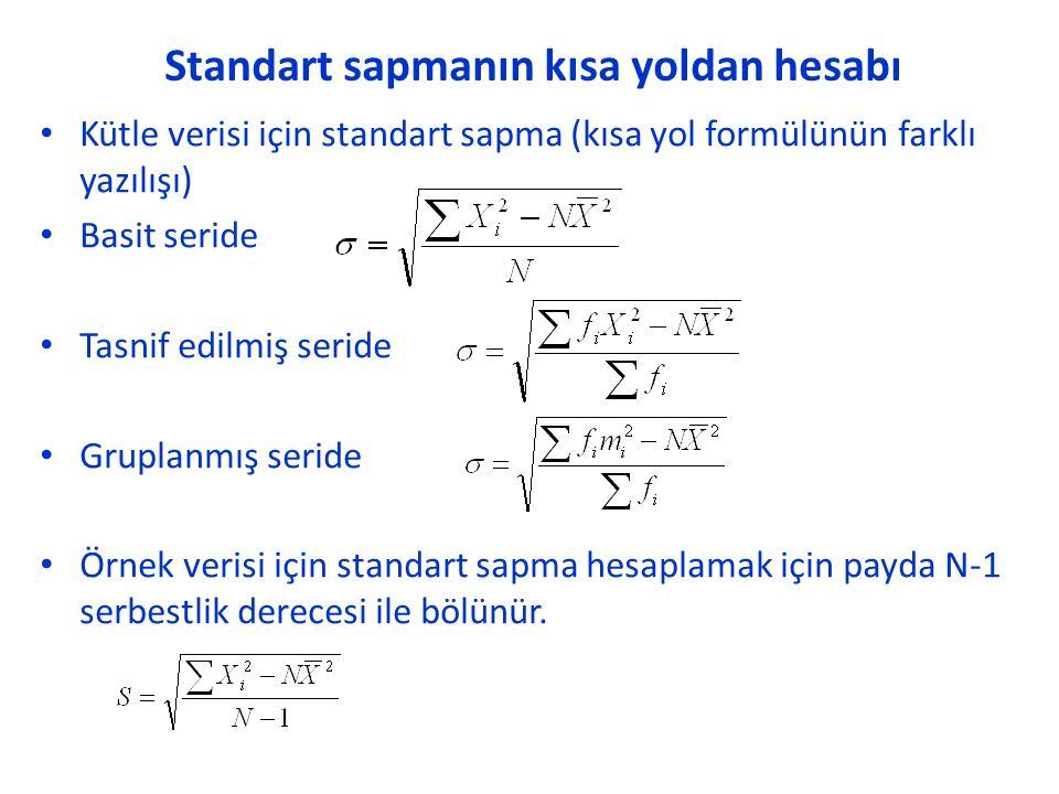 Standart sapmanın kısa yoldan hesabı Kütle verisi için standart sapma (kısa yol formülünün farklı yazılışı) Basit seride Tasnif edilmiş seride Gruplan