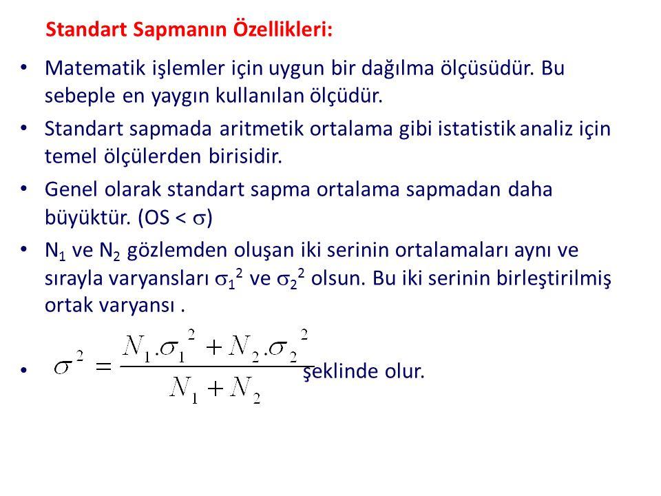Standart Sapmanın Özellikleri: Matematik işlemler için uygun bir dağılma ölçüsüdür. Bu sebeple en yaygın kullanılan ölçüdür. Standart sapmada aritmeti