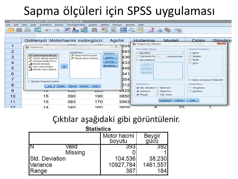 Statistics Motor hacmi boyutu Beygir gücü NValid393392 Missing01 Std. Deviation104,53638,230 Variance10927,7841461,557 Range387184 Çıktılar aşağıdaki