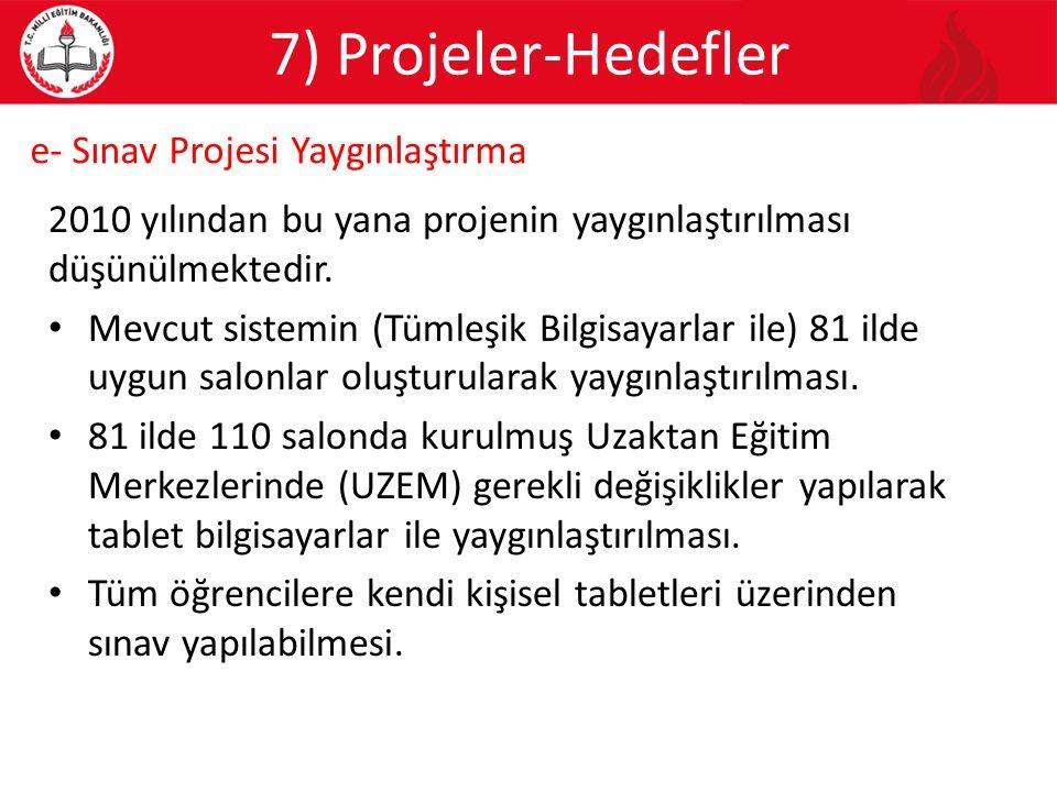 7) Projeler-Hedefler 2010 yılından bu yana projenin yaygınlaştırılması düşünülmektedir. Mevcut sistemin (Tümleşik Bilgisayarlar ile) 81 ilde uygun sal
