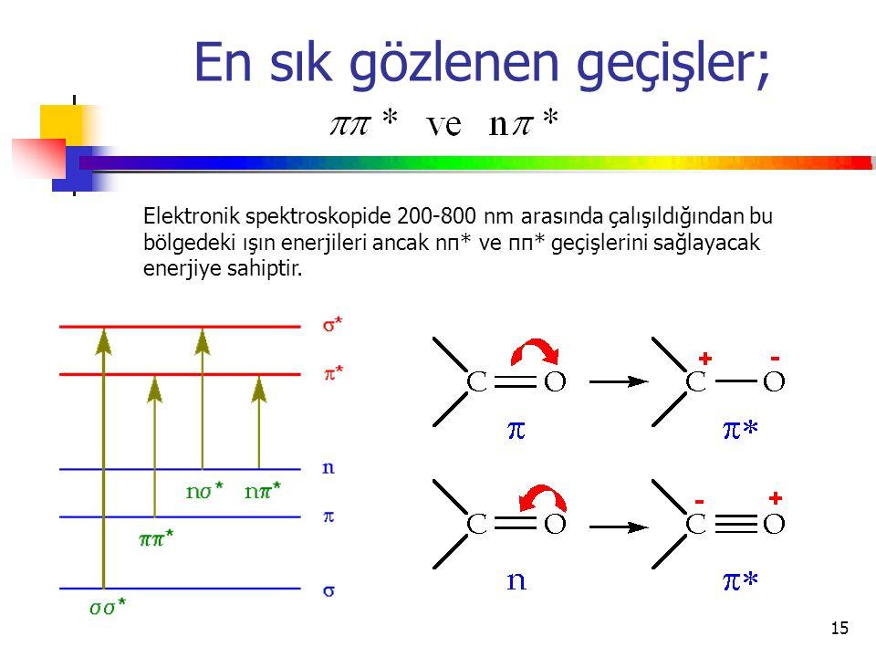 15 En sık gözlenen geçişler; Elektronik spektroskopide 200-800 nm arasında çalışıldığından bu bölgedeki ışın enerjileri ancak nπ* ve ππ* geçişlerini sağlayacak enerjiye sahiptir.