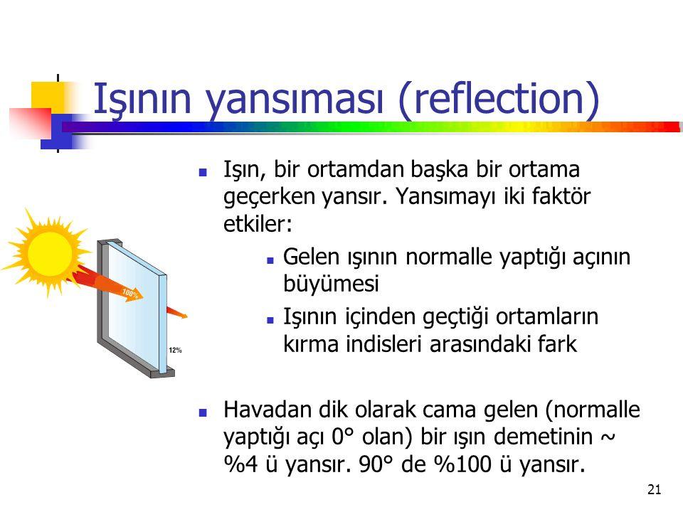 21 Işının yansıması (reflection) Işın, bir ortamdan başka bir ortama geçerken yansır. Yansımayı iki faktör etkiler: Gelen ışının normalle yaptığı açın