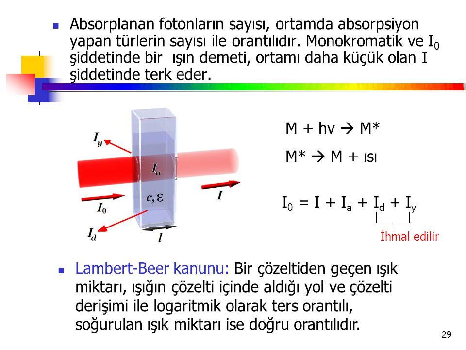 29 Absorplanan fotonların sayısı, ortamda absorpsiyon yapan türlerin sayısı ile orantılıdır. Monokromatik ve I 0 şiddetinde bir ışın demeti, ortamı da