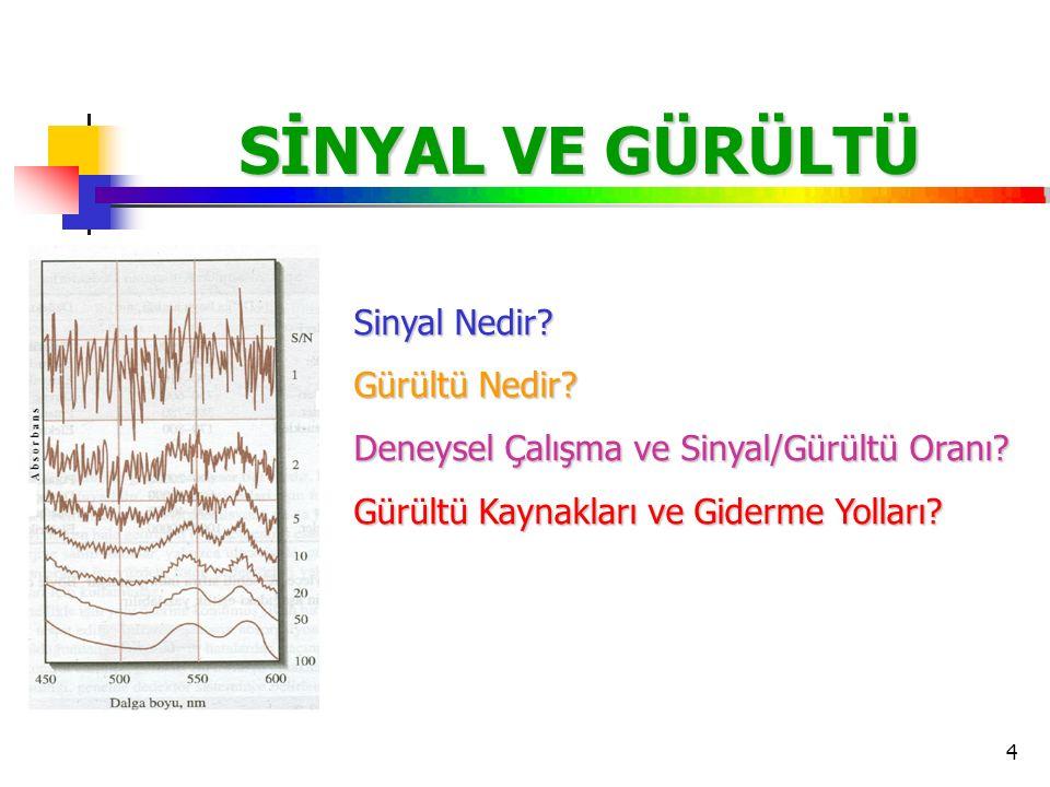 4 SİNYAL VE GÜRÜLTÜ Sinyal Nedir? Gürültü Nedir? Deneysel Çalışma ve Sinyal/Gürültü Oranı? Gürültü Kaynakları ve Giderme Yolları?