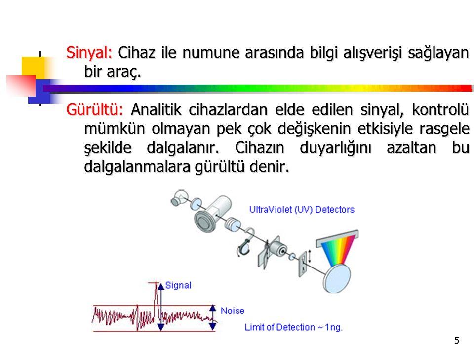 5 Sinyal: Cihaz ile numune arasında bilgi alışverişi sağlayan bir araç. Gürültü: Analitik cihazlardan elde edilen sinyal, kontrolü mümkün olmayan pek