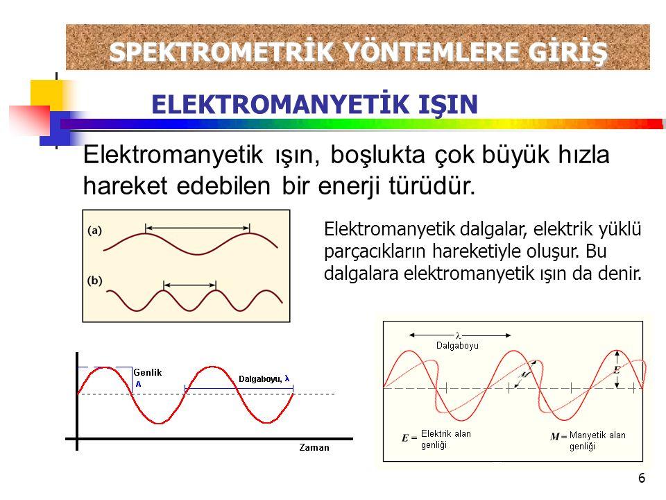 6 Elektromanyetik ışın, boşlukta çok büyük hızla hareket edebilen bir enerji türüdür. ELEKTROMANYETİK IŞIN SPEKTROMETRİK YÖNTEMLERE GİRİŞ Elektromanye
