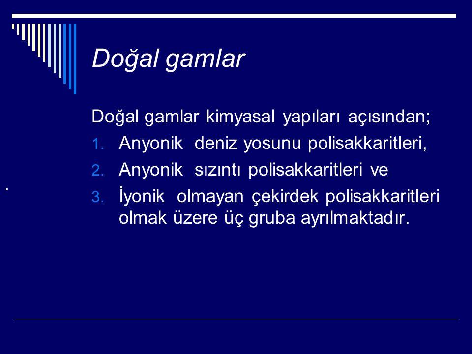 . Doğal gamlar Doğal gamlar kimyasal yapıları açısından; 1. Anyonik deniz yosunu polisakkaritleri, 2. Anyonik sızıntı polisakkaritleri ve 3. İyonik ol