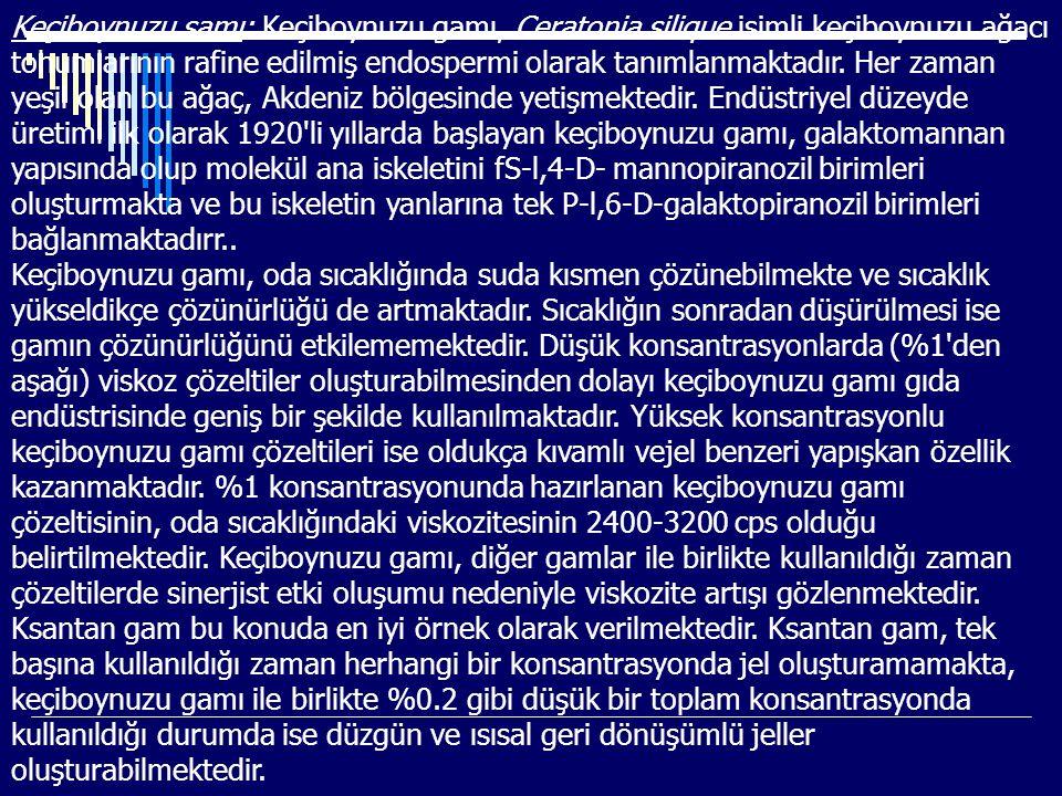 Keçiboynuzu samı: Keçiboynuzu gamı, Ceratonia silique isimli keçiboynuzu ağacı tohumlarının rafine edilmiş endospermi olarak tanımlanmaktadır. Her zam