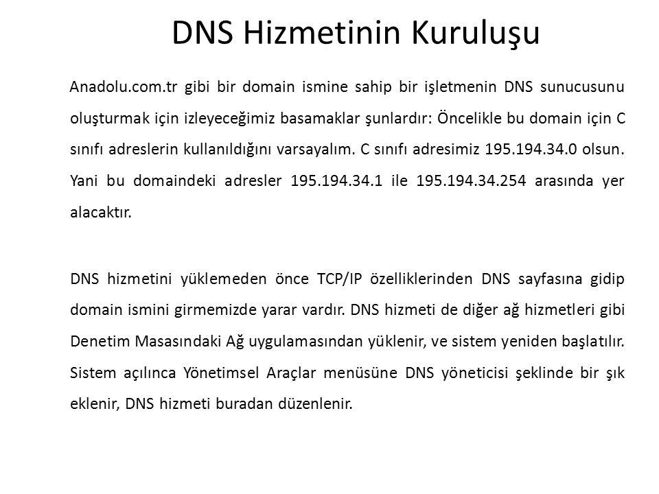 DNS Hizmetinin Kuruluşu Anadolu.com.tr gibi bir domain ismine sahip bir işletmenin DNS sunucusunu oluşturmak için izleyeceğimiz basamaklar şunlardır: