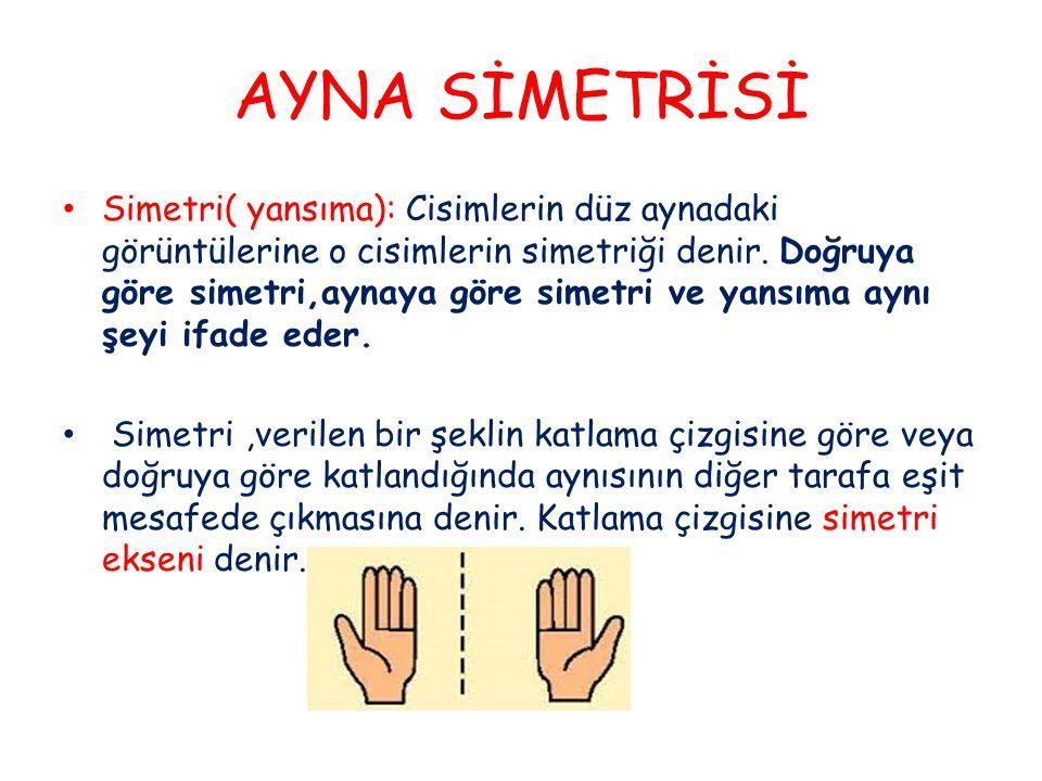AYNA SİMETRİSİ Simetri( yansıma): Cisimlerin düz aynadaki görüntülerine o cisimlerin simetriği denir. Doğruya göre simetri,aynaya göre simetri ve yans