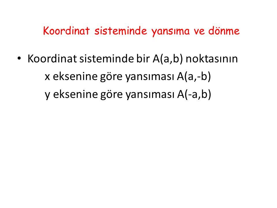 Koordinat sisteminde yansıma ve dönme Koordinat sisteminde bir A(a,b) noktasının x eksenine göre yansıması A(a,-b) y eksenine göre yansıması A(-a,b)