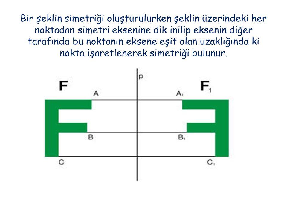 Bir şeklin simetriği oluşturulurken şeklin üzerindeki her noktadan simetri eksenine dik inilip eksenin diğer tarafında bu noktanın eksene eşit olan uz