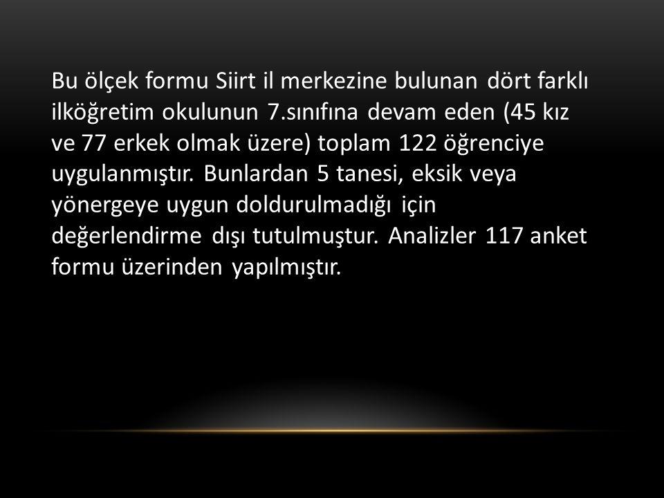 Bu ölçek formu Siirt il merkezine bulunan dört farklı ilköğretim okulunun 7.sınıfına devam eden (45 kız ve 77 erkek olmak üzere) toplam 122 öğrenciye uygulanmıştır.