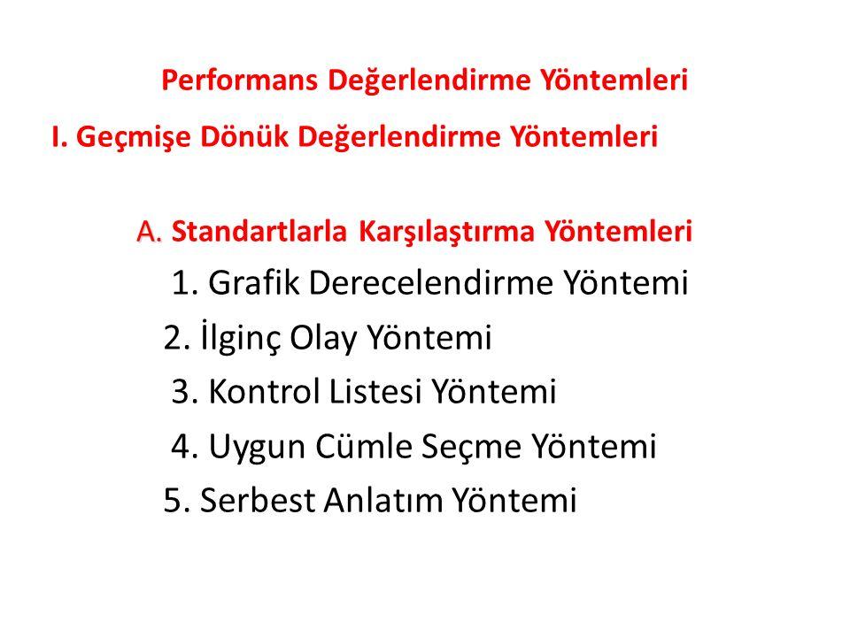Performans Değerlendirme Yöntemleri I. Geçmişe Dönük Değerlendirme Yöntemleri A. A. Standartlarla Karşılaştırma Yöntemleri 1. Grafik Derecelendirme Yö