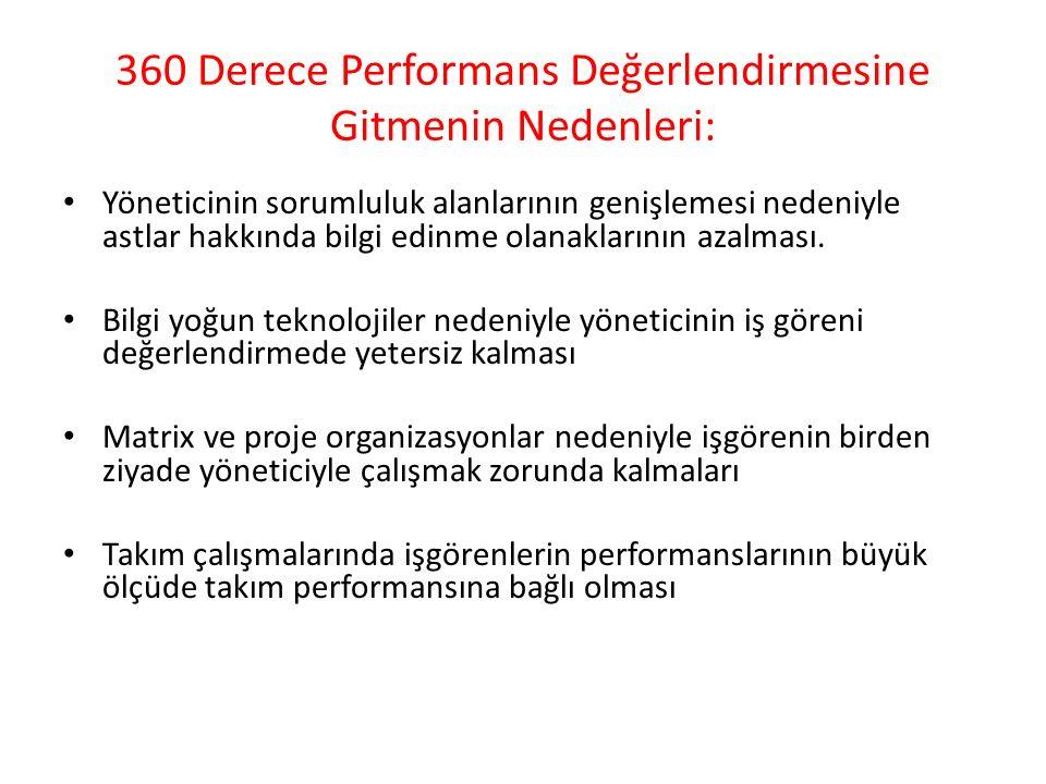 360 Derece Performans Değerlendirmesine Gitmenin Nedenleri: Yöneticinin sorumluluk alanlarının genişlemesi nedeniyle astlar hakkında bilgi edinme olan
