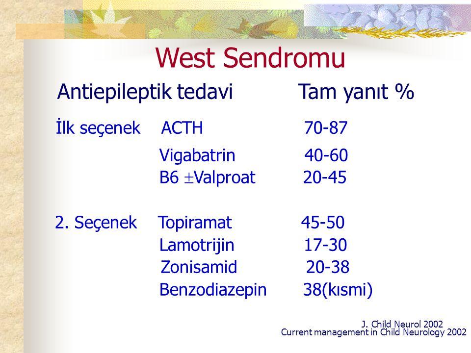 West Sendromu Antiepileptik tedavi Tam yanıt % İlk seçenek ACTH 70-87 Vigabatrin 40-60 B6  Valproat 20-45 2.