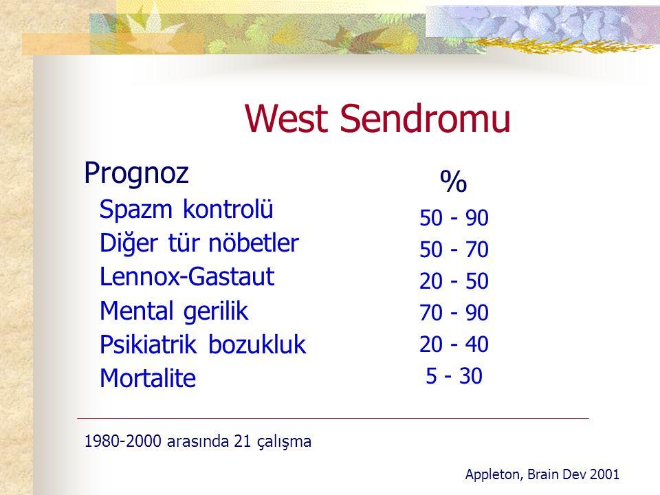 West Sendromu Prognoz Spazm kontrolü Diğer tür nöbetler Lennox-Gastaut Mental gerilik Psikiatrik bozukluk Mortalite 1980-2000 arasında 21 çalışma % 50 - 90 50 - 70 20 - 50 70 - 90 20 - 40 5 - 30 Appleton, Brain Dev 2001