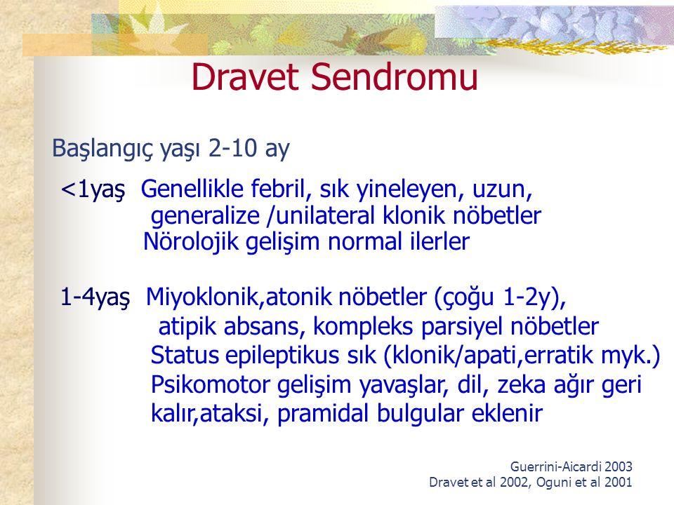 Dravet Sendromu Başlangıç yaşı 2-10 ay <1yaş Genellikle febril, sık yineleyen, uzun, generalize /unilateral klonik nöbetler Nörolojik gelişim normal ilerler 1-4yaş Miyoklonik,atonik nöbetler (çoğu 1-2y), atipik absans, kompleks parsiyel nöbetler Status epileptikus sık (klonik/apati,erratik myk.) Psikomotor gelişim yavaşlar, dil, zeka ağır geri kalır,ataksi, pramidal bulgular eklenir Guerrini-Aicardi 2003 Dravet et al 2002, Oguni et al 2001