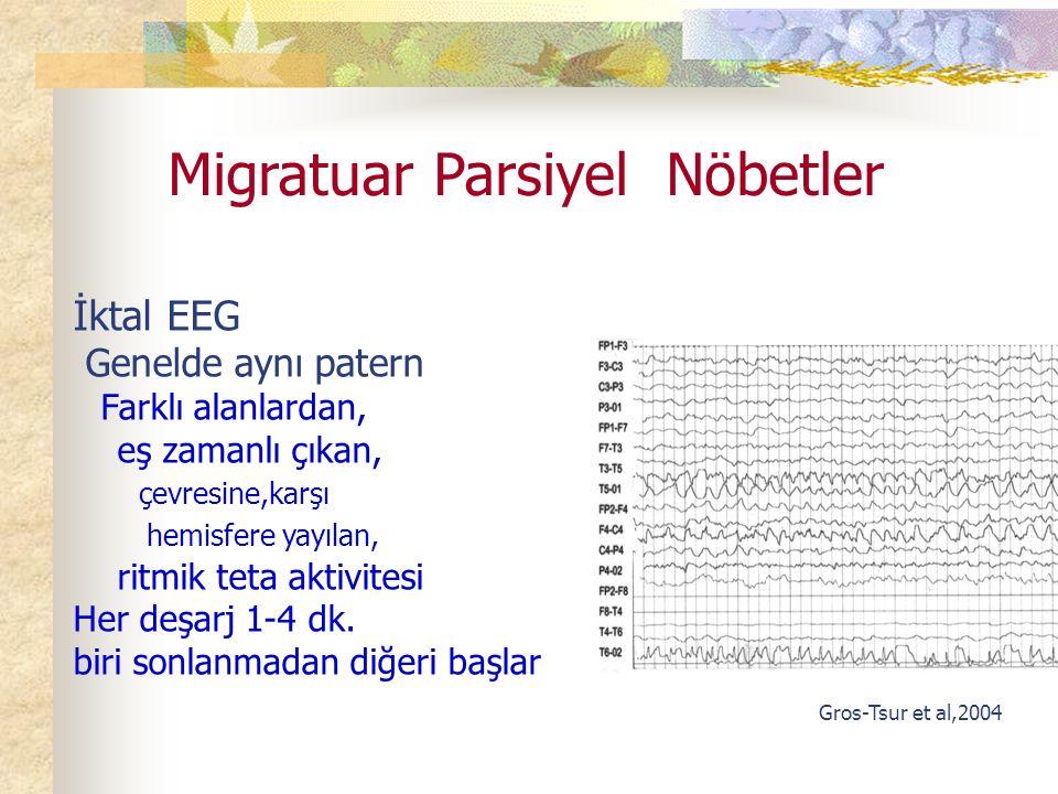 Migratuar Parsiyel Nöbetler İktal EEG Genelde aynı patern Farklı alanlardan, eş zamanlı çıkan, çevresine,karşı hemisfere yayılan, ritmik teta aktivitesi Her deşarj 1-4 dk.