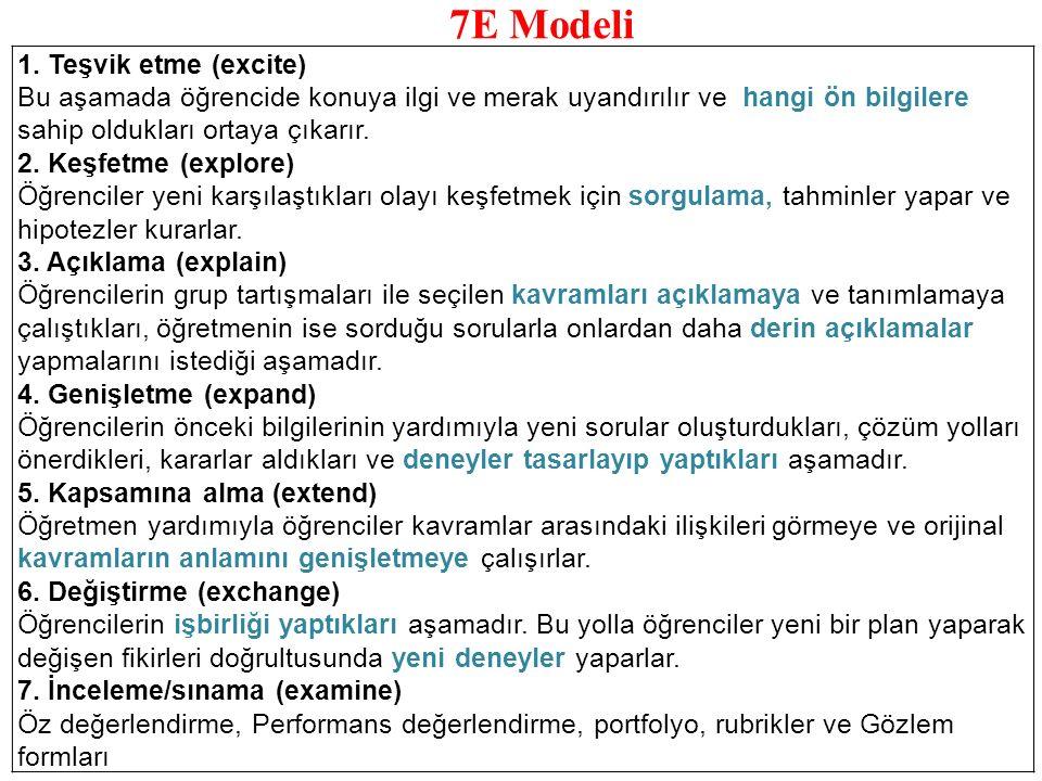 7E Modeli 1. Teşvik etme (excite) Bu aşamada öğrencide konuya ilgi ve merak uyandırılır ve hangi ön bilgilere sahip oldukları ortaya çıkarır. 2. Keşfe