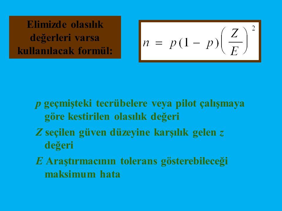 Elimizde olasılık değerleri varsa kullanılacak formül: p geçmişteki tecrübelere veya pilot çalışmaya göre kestirilen olasılık değeri Z seçilen güven d