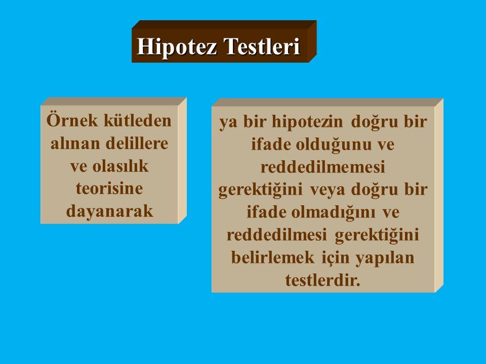Hipotez Testleri Örnek kütleden alınan delillere ve olasılık teorisine dayanarak ya bir hipotezin doğru bir ifade olduğunu ve reddedilmemesi gerektiği