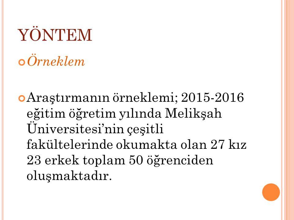YÖNTEM Örneklem Araştırmanın örneklemi; 2015-2016 eğitim öğretim yılında Melikşah Üniversitesi'nin çeşitli fakültelerinde okumakta olan 27 kız 23 erke