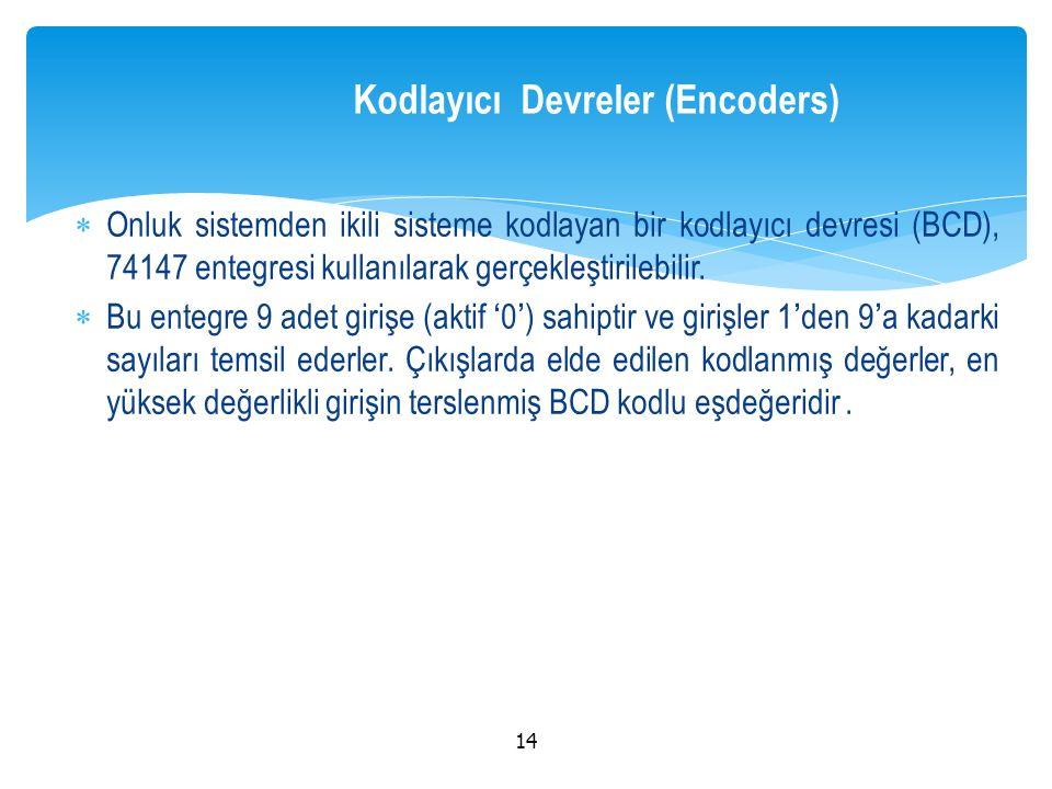  Onluk sistemden ikili sisteme kodlayan bir kodlayıcı devresi (BCD), 74147 entegresi kullanılarak gerçekleştirilebilir.