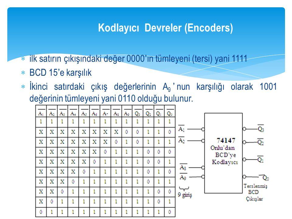  ilk satırın çıkışındaki değer 0000'ın tümleyeni (tersi) yani 1111  BCD 15'e karşılık  İkinci satırdaki çıkış değerlerinin A 9 'nun karşılığı olarak 1001 değerinin tümleyeni yani 0110 olduğu bulunur.